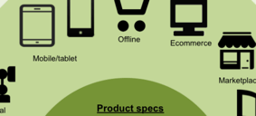 PIM-for-Retailers.png