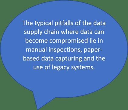 pitfalls of the data supply chain