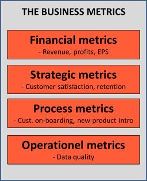 en_image_BusinessMetricModel.png