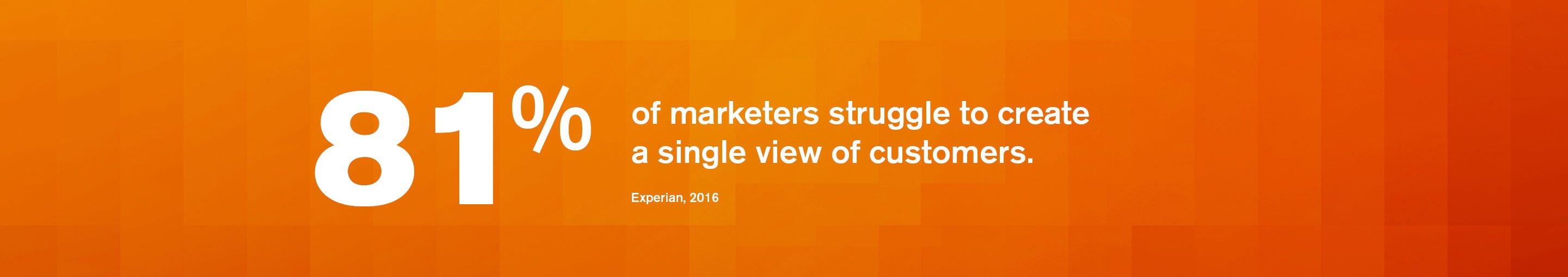 web_factoid_single_marketing-leaders