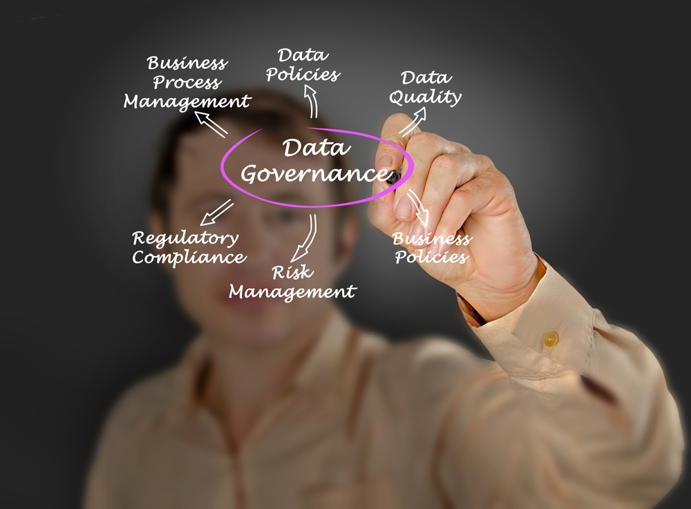 Governed Insight: The Power of MDM and Analytics