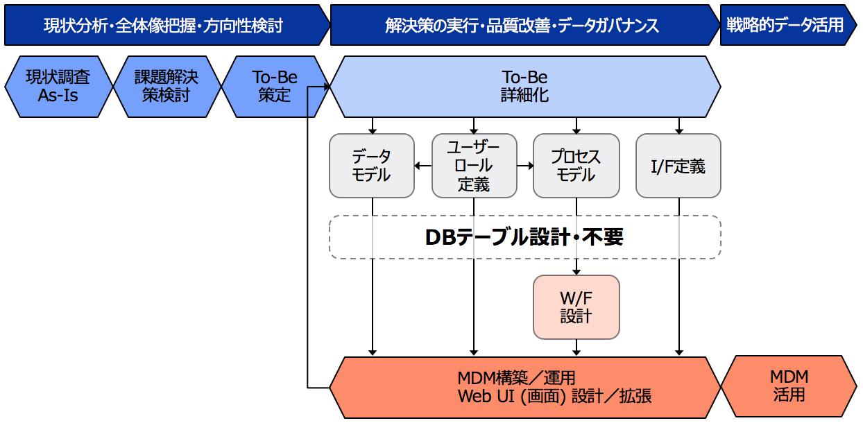 dri-stibosystems-joint-solution-ja