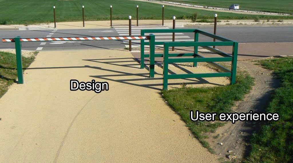 What Your Data Governance Policy Has to Do With User Experience