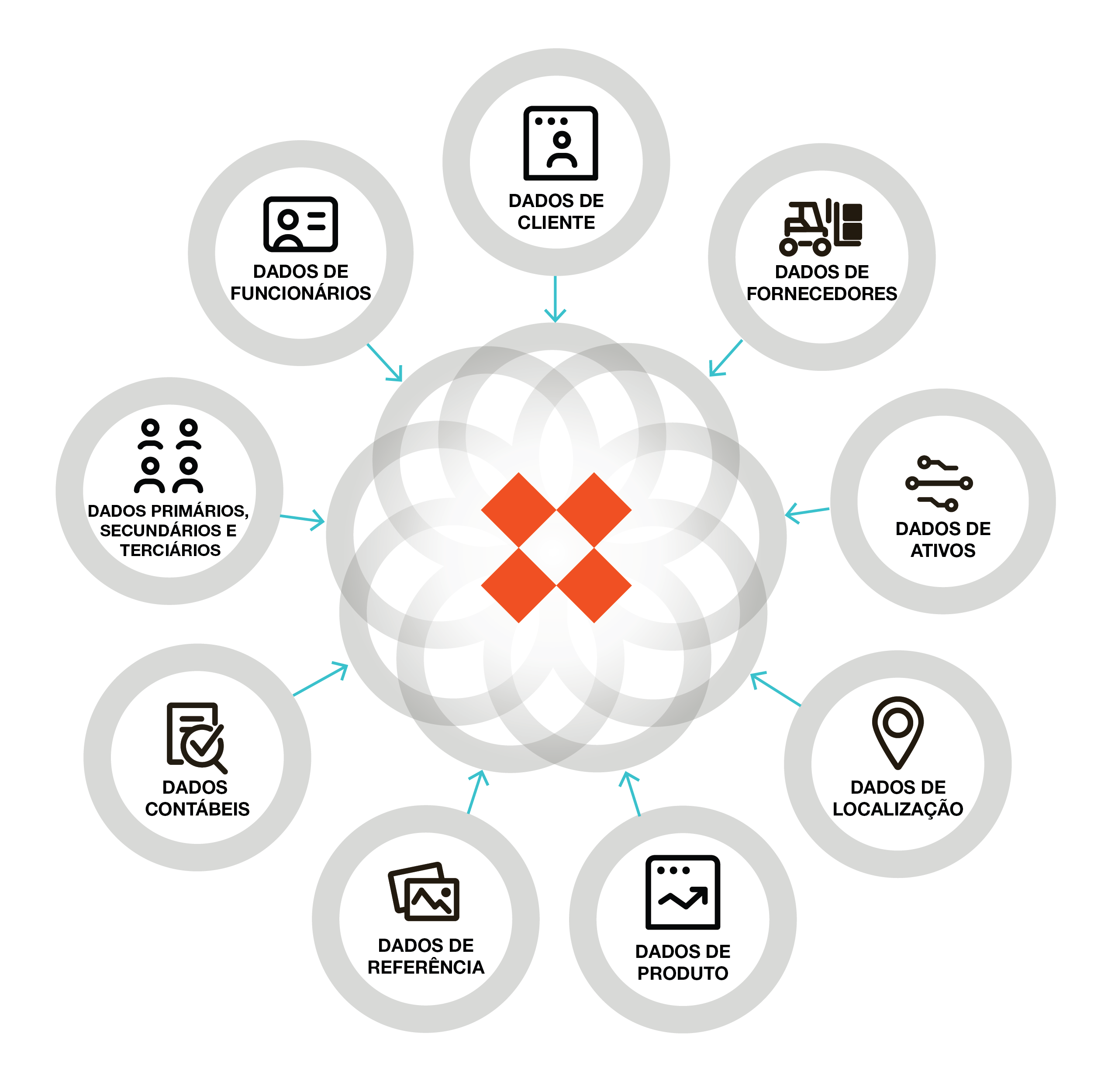 digital business hub domains_PT