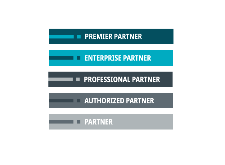 Stibo Systems Partnership Tiers