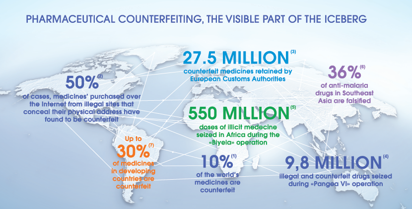 How Data Can Help Fight Counterfeit Pharmaceuticals
