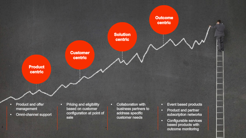 5 Key Points: The Future for Product Information Management